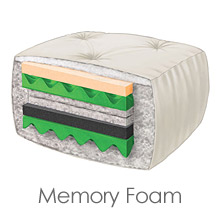 memoryfoam-futon-mattress